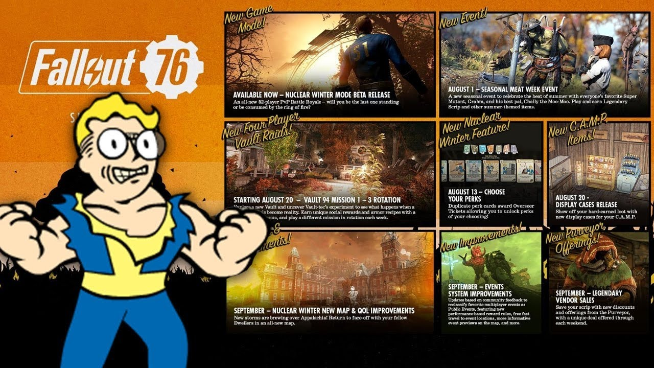 Fallout 76 Summer Dlc Roadmap Revealed Everything You Need To