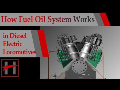 How Diesel Electric Locomotives Work ( 3D Animation ) : Fuel Oil System
