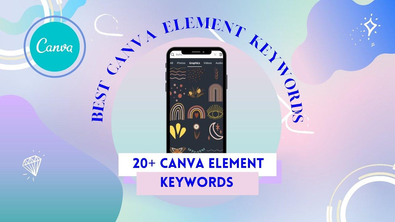 Keyword Canva 2021