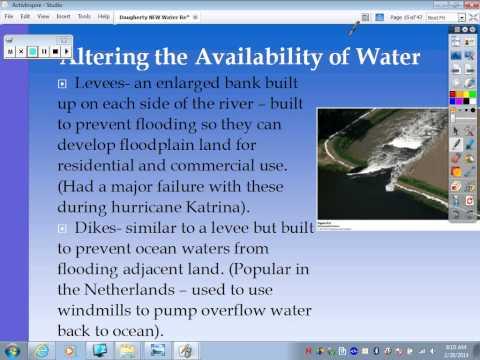 Water Resources Notes