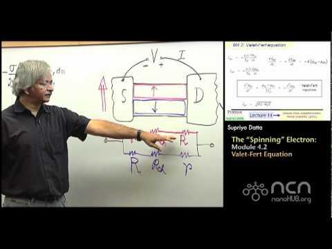 """nanoHUB-U Fundamentals of Nanoelectronics I: M4.2 The """"Spinning"""" Electron - Valet-Fert Equation"""