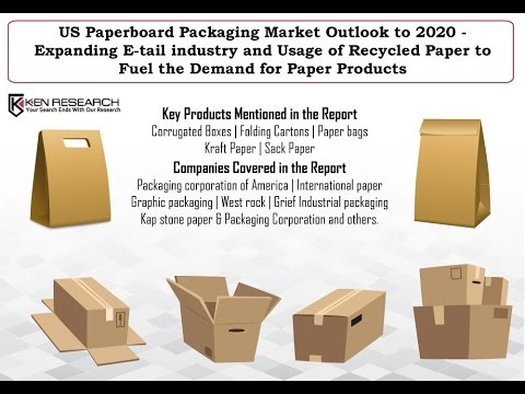 US Paperboard Packaging Market Outlook to 2020  : Ken Research