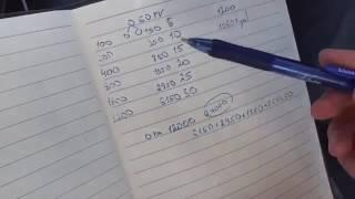 Конкурс на 5000 рублей. Учимся зарабатывать 50000 рублей в месяц