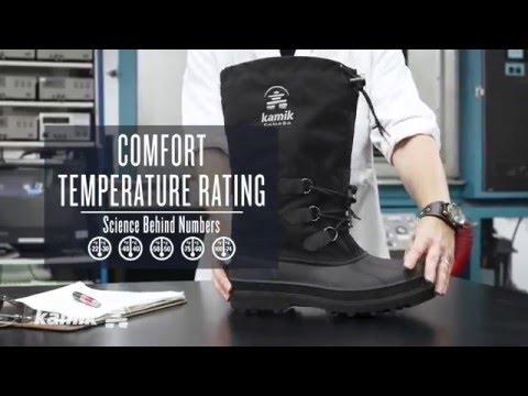 Kamik comfort temperature rating