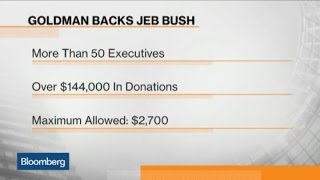 Which Big Banks Are Backing Jeb Bush?