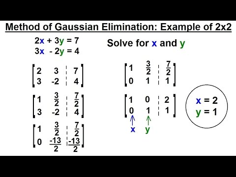 how to make 2x2 solve it self