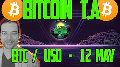 Bitcoin (BTC/USD) - Daily T.A with Rocky Outcrop -  May 12th - Post Halving Day - Technical Analysis