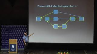 Scalability II -  Ghost Spectre Aviv Zohar Technion Cyber and Computer Security Summer School