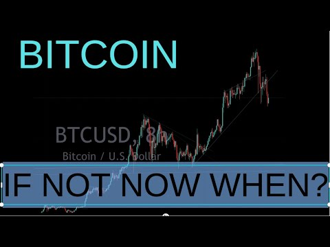 Will Crypto Run After BTC Futures Expire Today? Ethereum Looks Ready!
