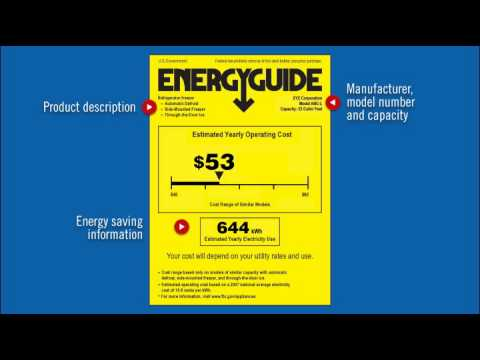 Reading EnergyGuide Labels