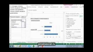 Как создать диаграмму на основе сводной таблицы в Excel