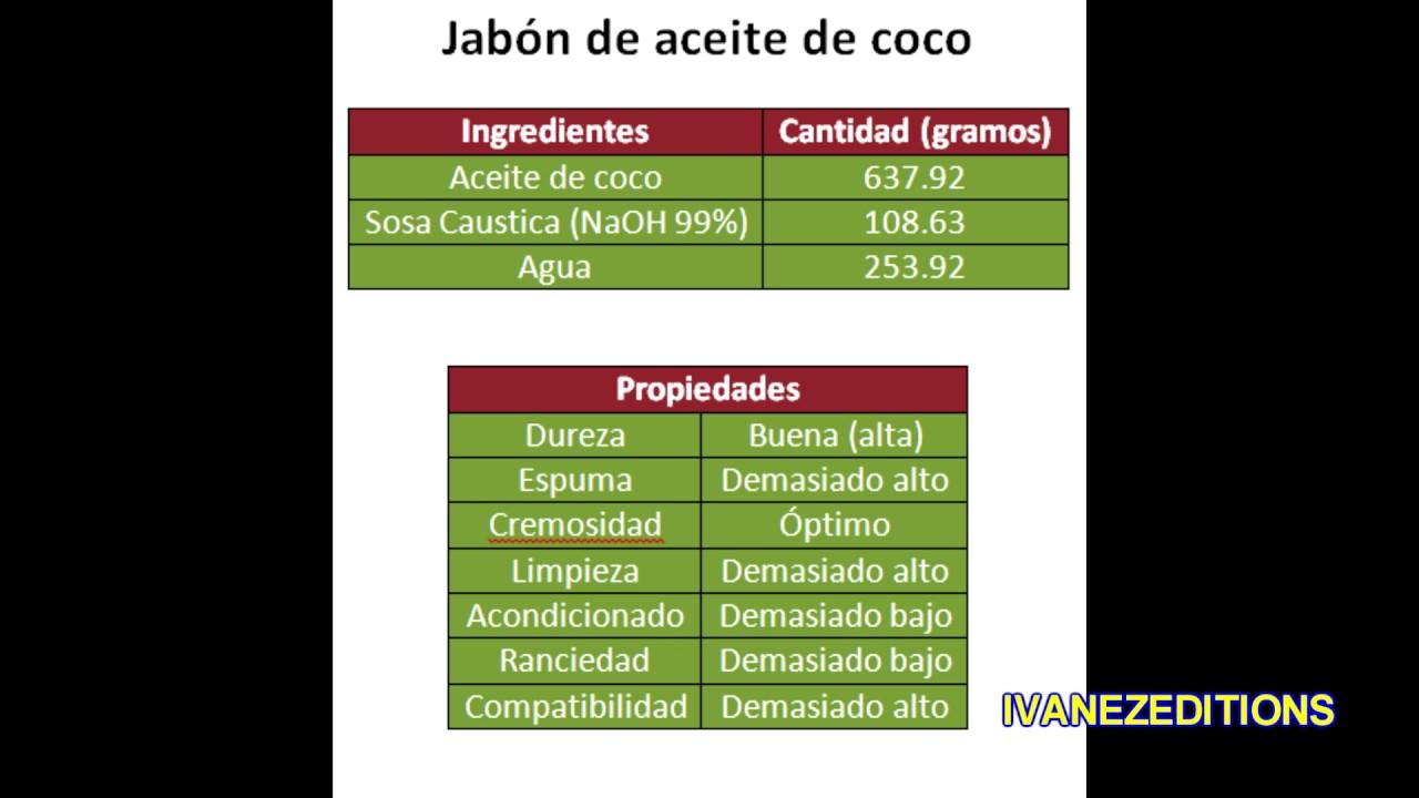 como hacer jabon casero ingredientes y preparacion
