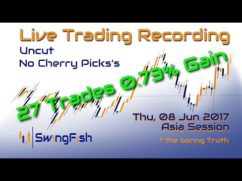 Live-Trading Forex [Thu, 8 June 2017 | +0.73% | 27 Trades]