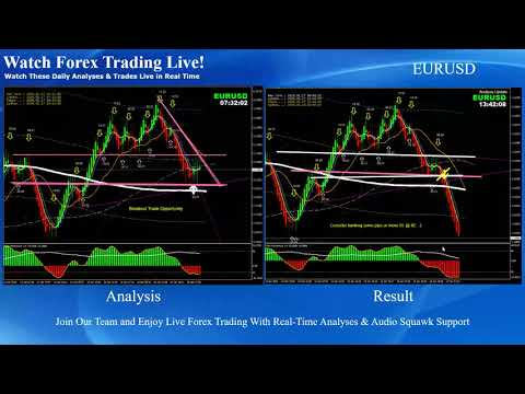 17 Best Forex Easy Trades of the day, 17th Jan 2020