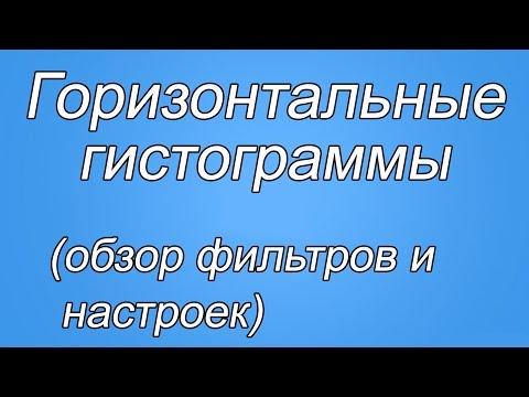 SBPro - Горизонтальные гистограммы