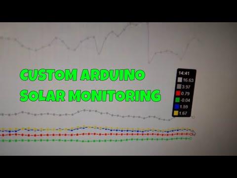 Custom Arduino Quad Input Ammeter for Solar Panel Power/Energy Monitoring