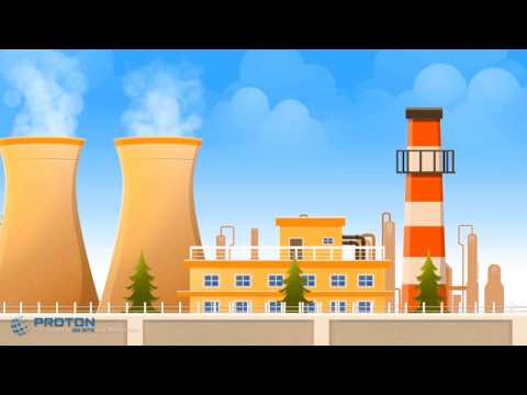 Hydrogen Generators: Safer Solutions for Power Plants