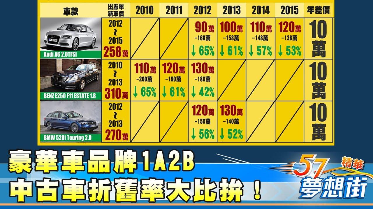 豪華車品牌1A2B 中古車折舊率大比拚!《夢想街57號精華》20180321 - YouTube