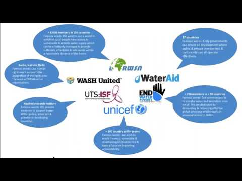 Webinar Recording: Realizing the Human Right to Water and Sanitation