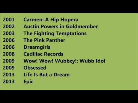 Beyonce Filmography and movie List