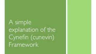 A simple explanation of the Cynefin Framework