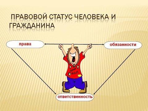 ПРАВОВОЙ  #СТАТУС ЧЕЛОВЕКА