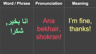 how to say im fine thanks in arabic