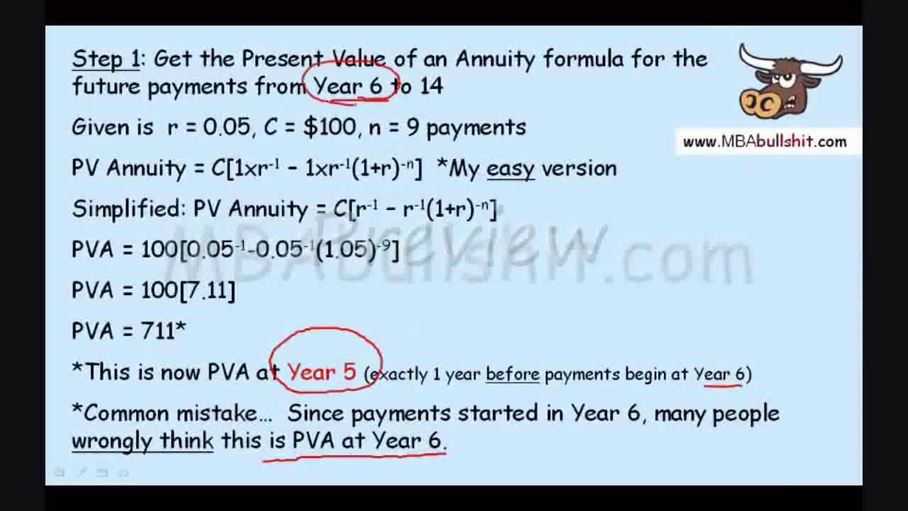 Present Value of a Delayed Annuity (Preview) FULL Video at ...