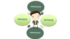 How To Overcome Fatigue And Depression