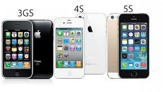 Как сделать микроскоп из iPhone,iPod,iPad За 100 рублей.