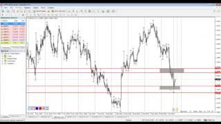 Урок №1 Валютный Рынок Форекс И Как На Нем Заработать ? [Рынок Валют Форекс]