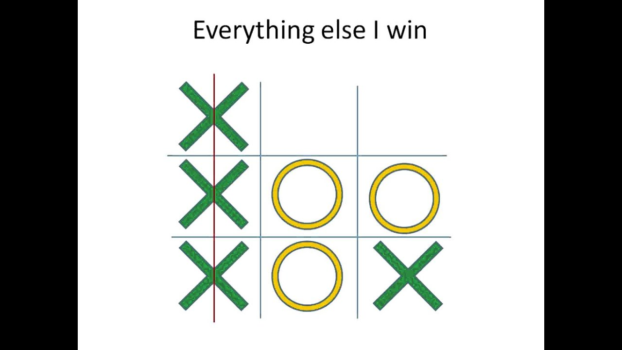 how to win at go