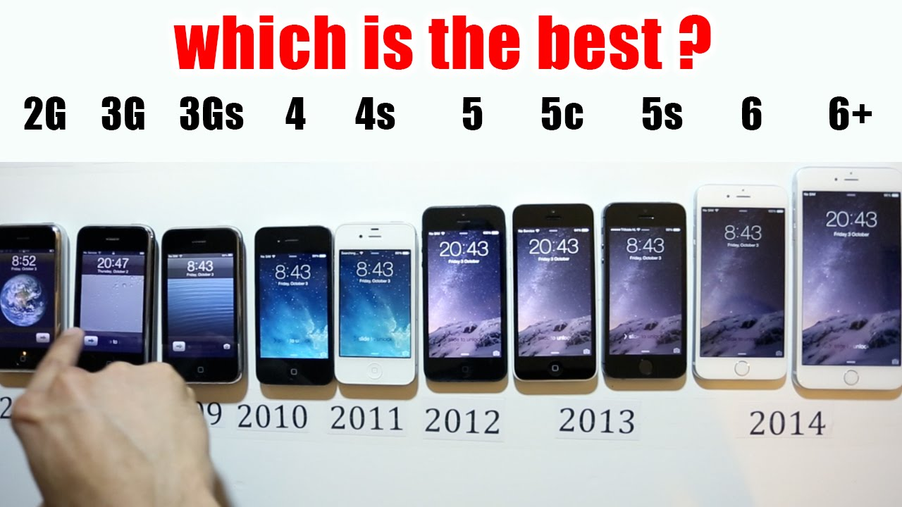Comparison of all Iphones iPhone 6 Plus vs 6 vs 5S vs 5c ...