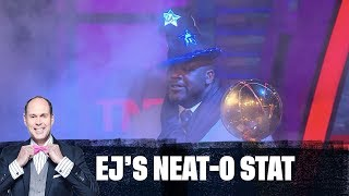 The Great Shaqstradamus Predicts the Playoffs | EJ's Neato Stat of the Night