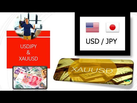 How I Trade USDJPY And XAUUSD(GOLD) Pairs Inverse Forex Setups