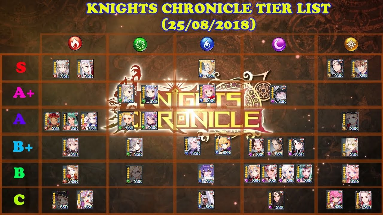 Knights Chronicle - TIER LIST (PVP, PVE, OVERALL) - [25/08/2018]