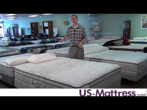 Sealy Posturepedic Classic Santa Paula Cushion Firm Euro Pillow Top Mattress