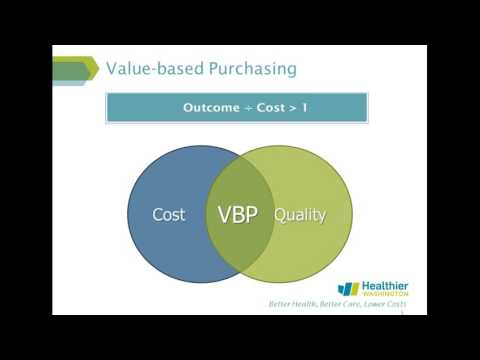 ACHs in the Context of Value Based Purchasing and HW Payment Models