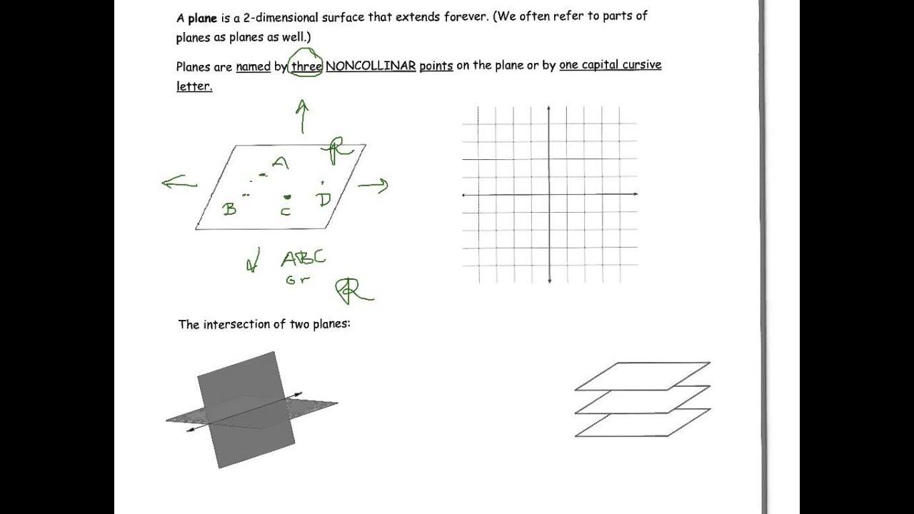 Unit 1 Tools Of Geometry