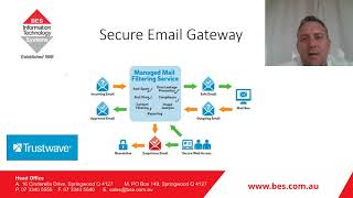 Which email security software should I use?