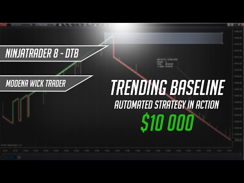 NinjaTrader 8 – Automated Strategy in action