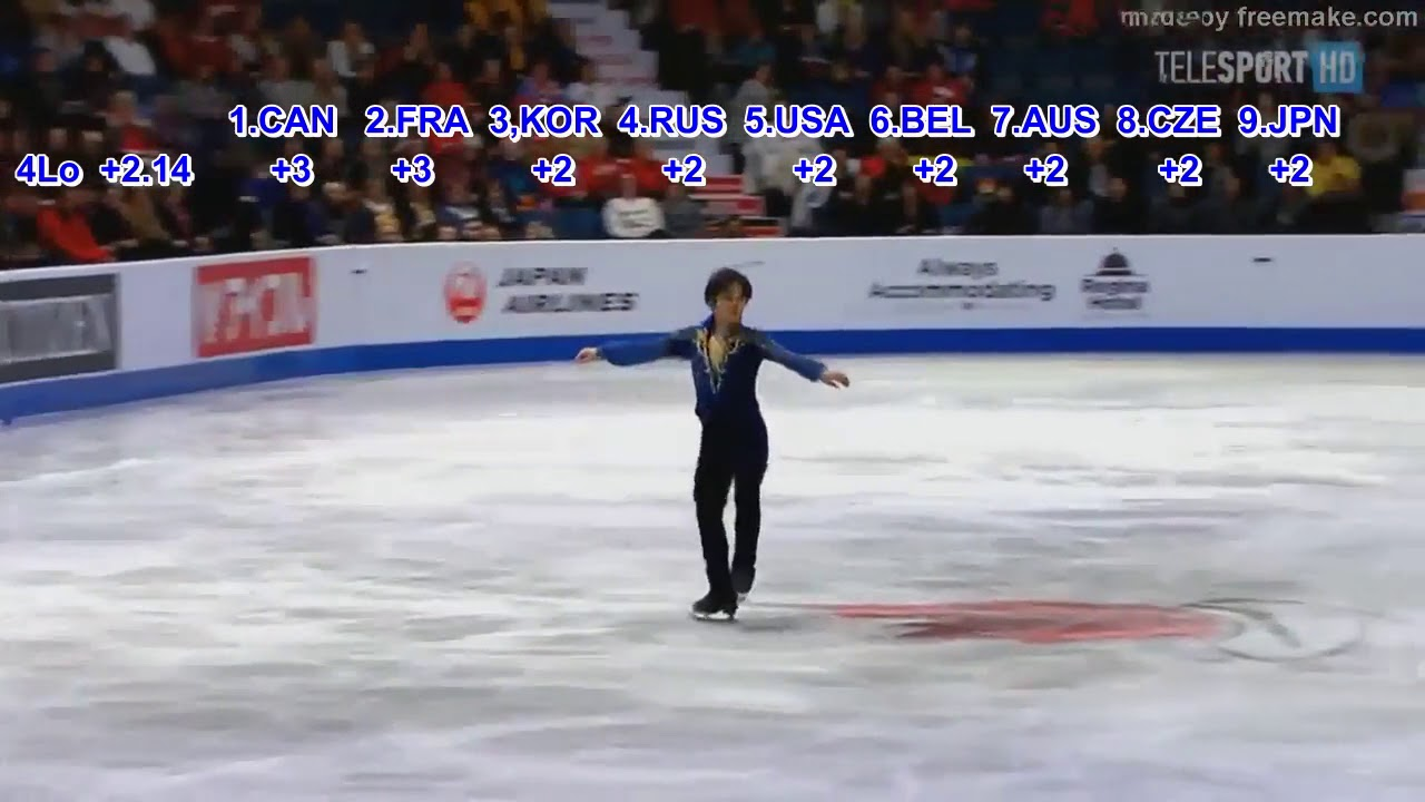 宇野昌磨: Shoma Uno 宇野 昌磨 Skate Canada FS Slow Motion With GOE From The Judges.
