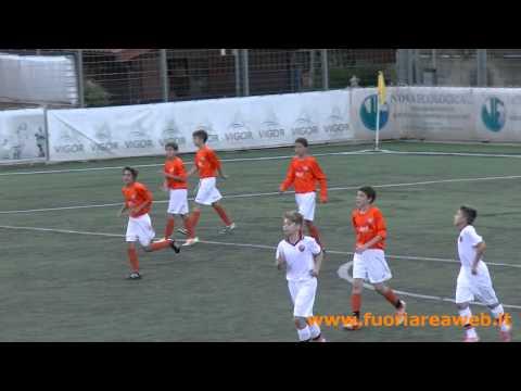 TROFEO NIKI: Roma-Futbolclub I GOL