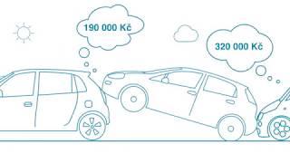 Allianz AUTO - Povinné ručení