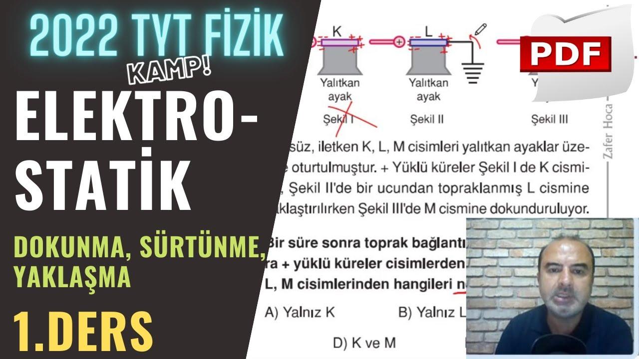 Elektrostatik | 1.Ders
