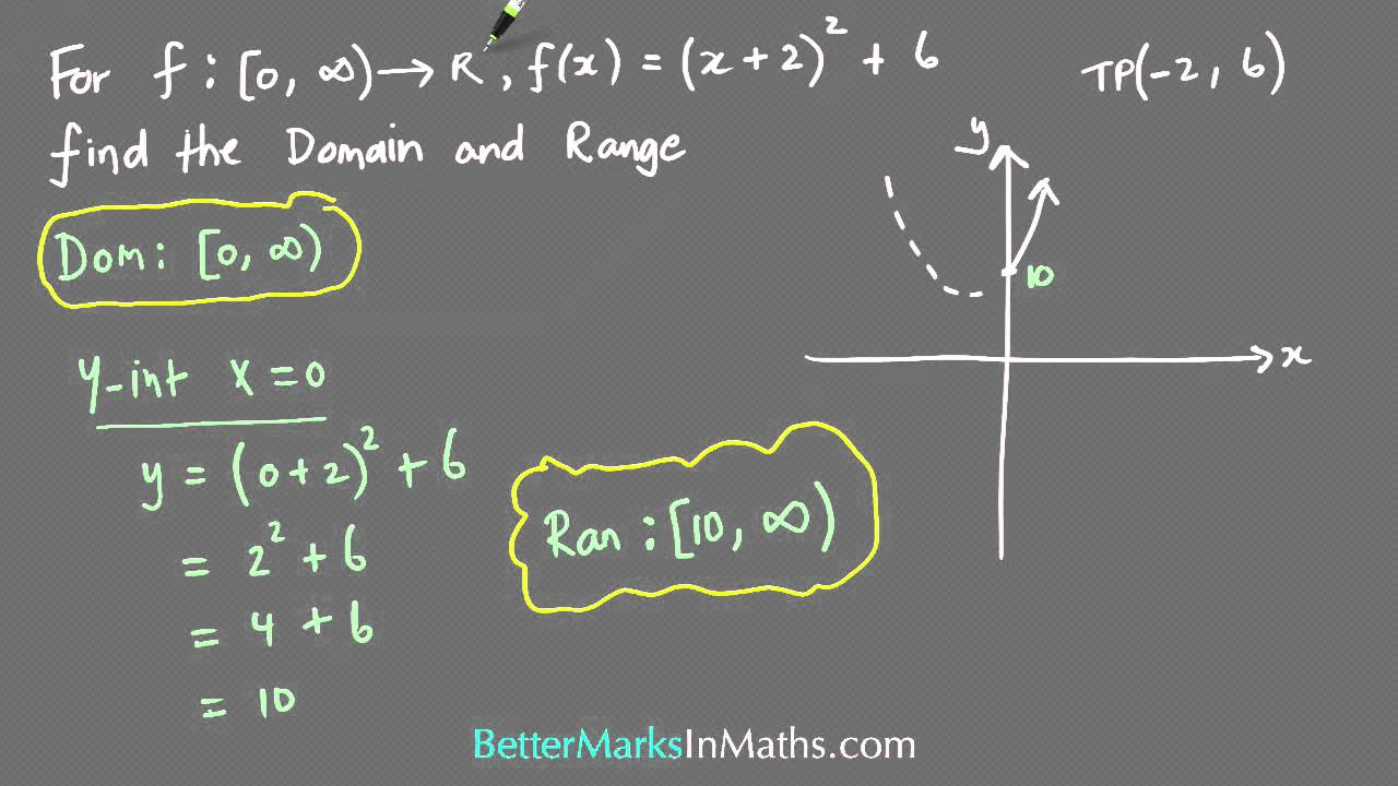 How to find the domain and range of a quadratic function vce maths how to find the domain and range of a quadratic function vce maths methods falaconquin