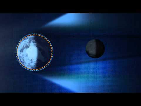 Lunar Eclipse: Light Scattered By Earth