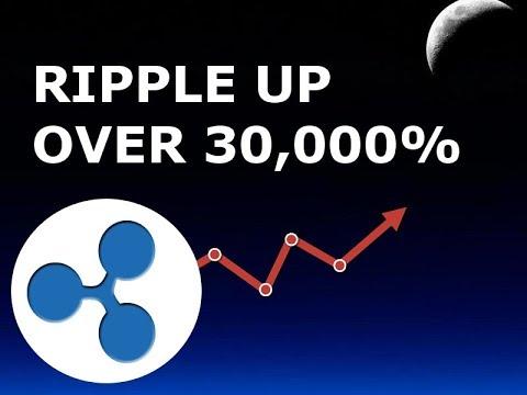 Ripple's 30,000% surge overtakes ethereum as second most valuable cryptocurrency