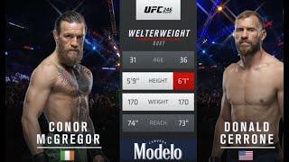 МАКГРЕГОР - СЕРРОНЕ/ ПОЛНЫЙ БОЙ/UFC 246