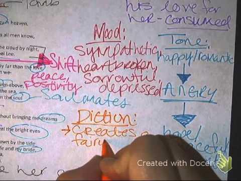 "Analysis of ""Annabel Lee"""